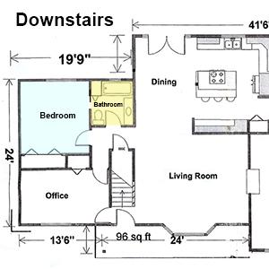 profitable home improvement