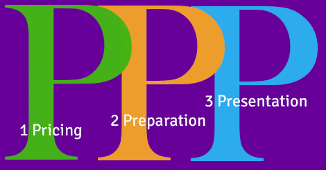 The Three Ps of Home Selling
