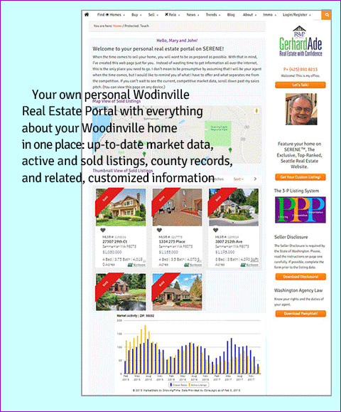 Personal Woodinville Real Estate Portal