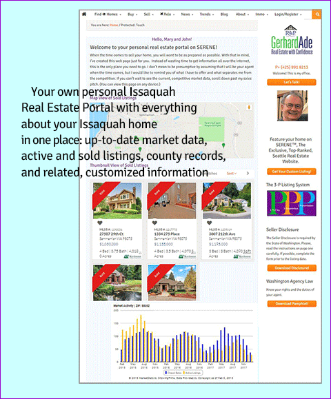 Personal Issaquah Real Estate Portal