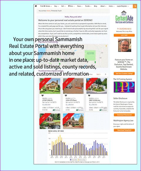 Personal Sammamish Real Estate Portal