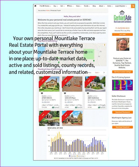 Personal Mountlake Terrace Real Estate Portal