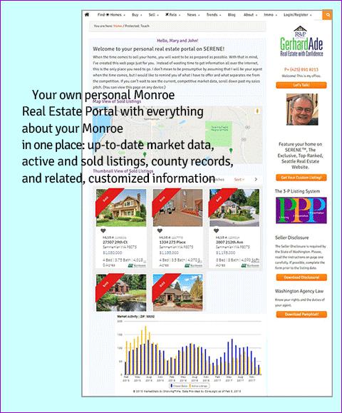 Personal Monroe Real Estate Portal